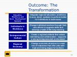 outcome the transformation