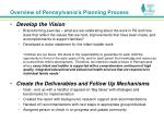 overview of pennsylvania s planning process1