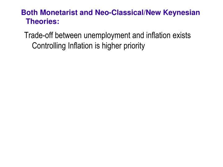Both Monetarist and Neo-Classical/New Keynesian Theories: