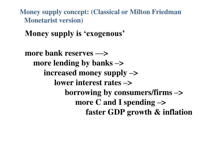 Money supply concept: (Classical or Milton Friedman Monetarist version)