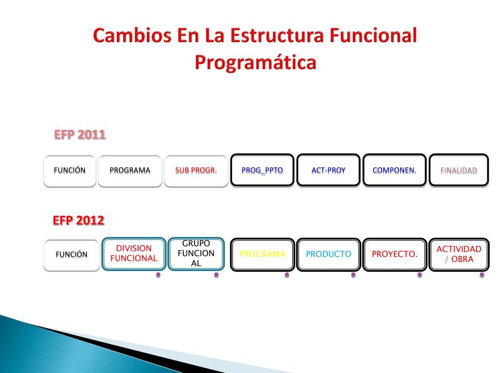 Ppt Junio 2012 Powerpoint Presentation Free Download Id
