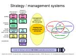 strategy management systems