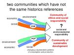 two communities which have not the same historics references