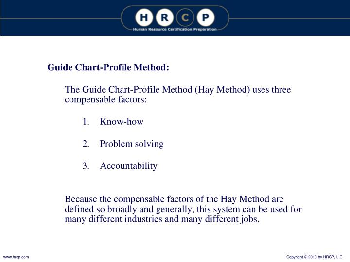 Guide Chart-Profile Method: