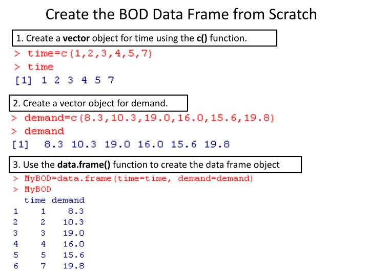 Create the BOD Data Frame from Scratch