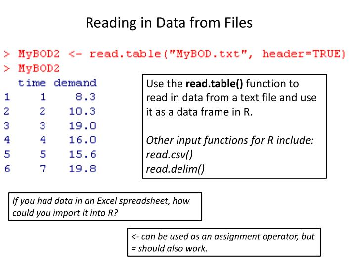 Reading in Data from Files