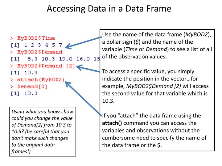 Accessing Data in a Data Frame
