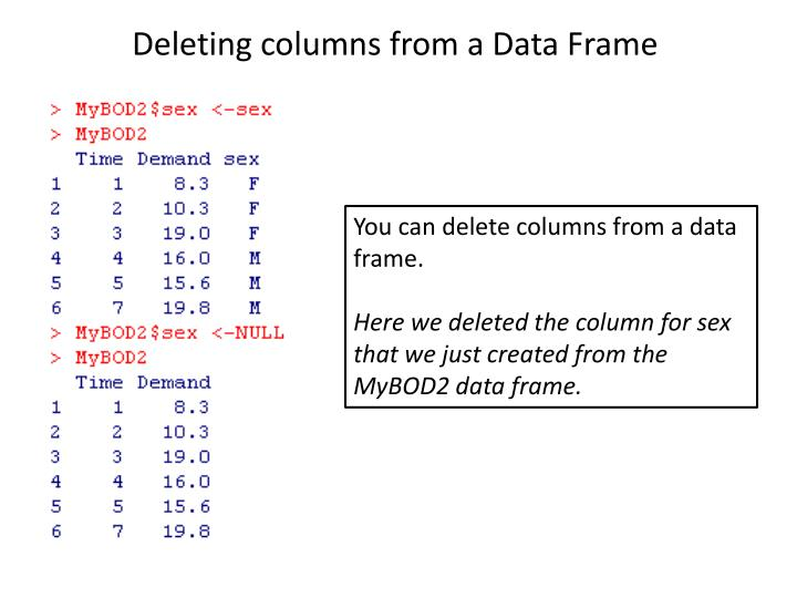 Deleting columns from a Data Frame