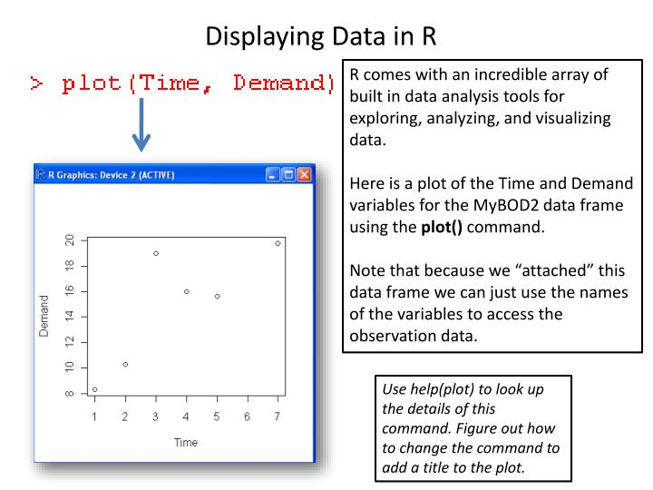Displaying Data in R