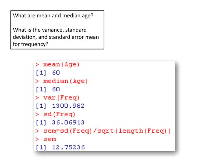What are mean and median age?