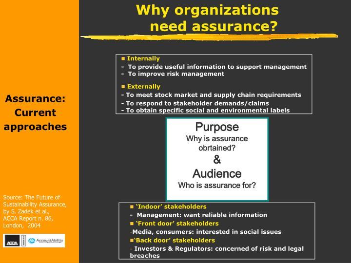 Why organizations