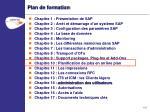 plan de formation10