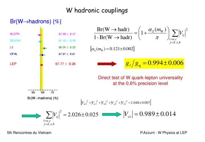 Direct test of W quark-lepton universality