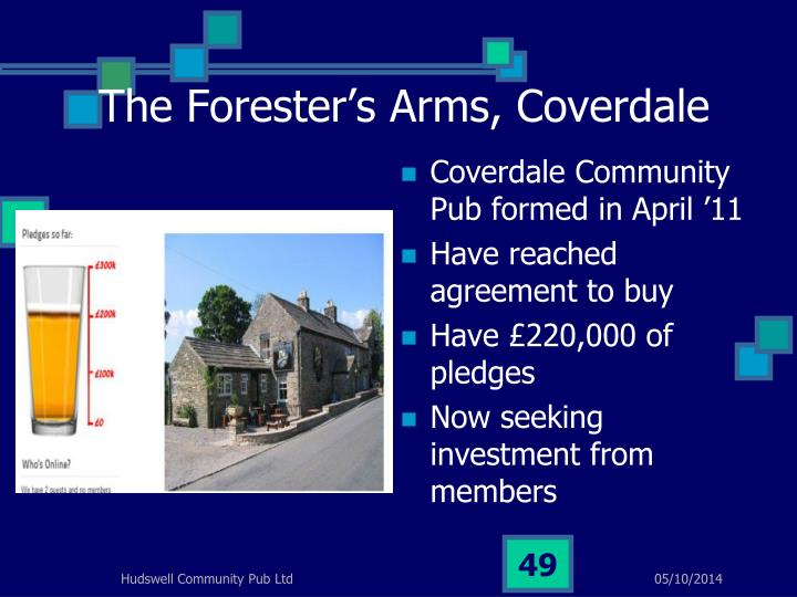 The Forester's Arms, Coverdale