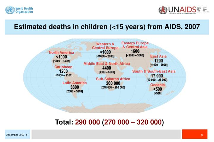 Estimated deaths in children (<15 years) from AIDS, 2007