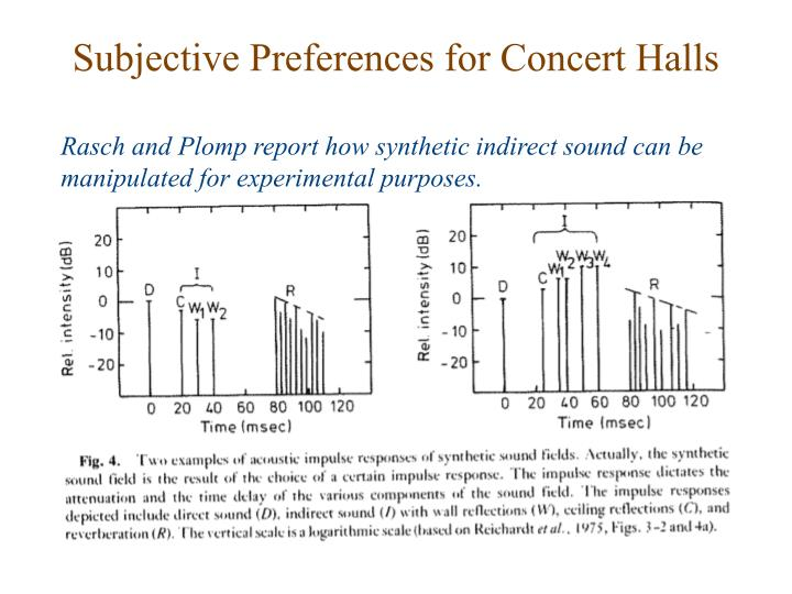 Subjective Preferences for Concert Halls