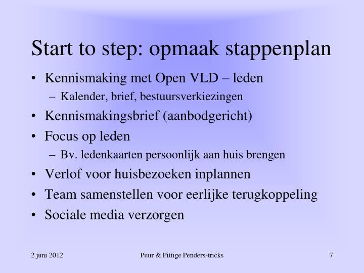 Start to step: opmaak stappenplan