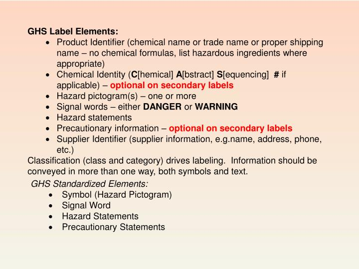 GHS Label Elements: