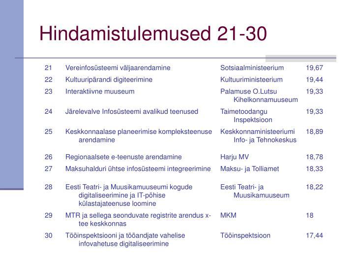 Hindamistulemused 21-30