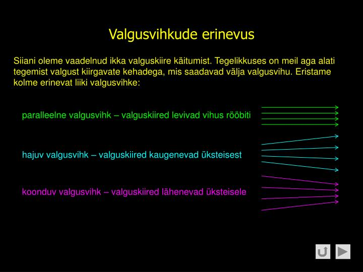 Valgusvihkude erinevus