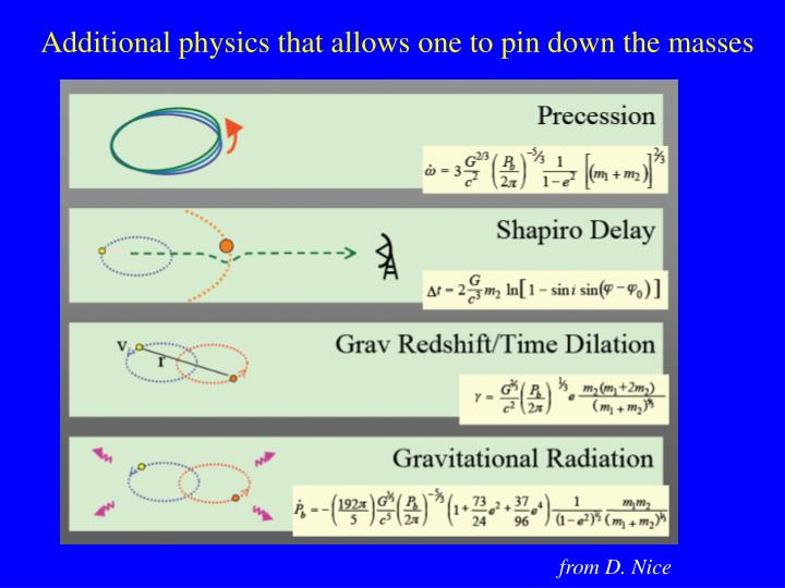 Additional physics that allows one to pin down the masses