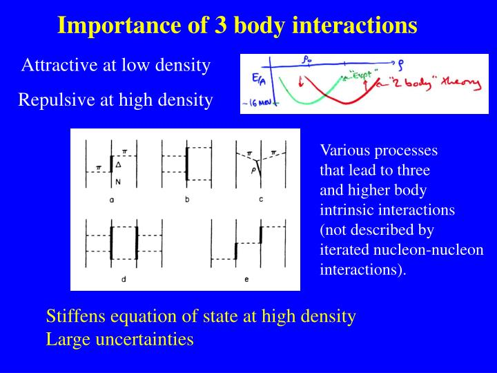 Importance of 3 body interactions