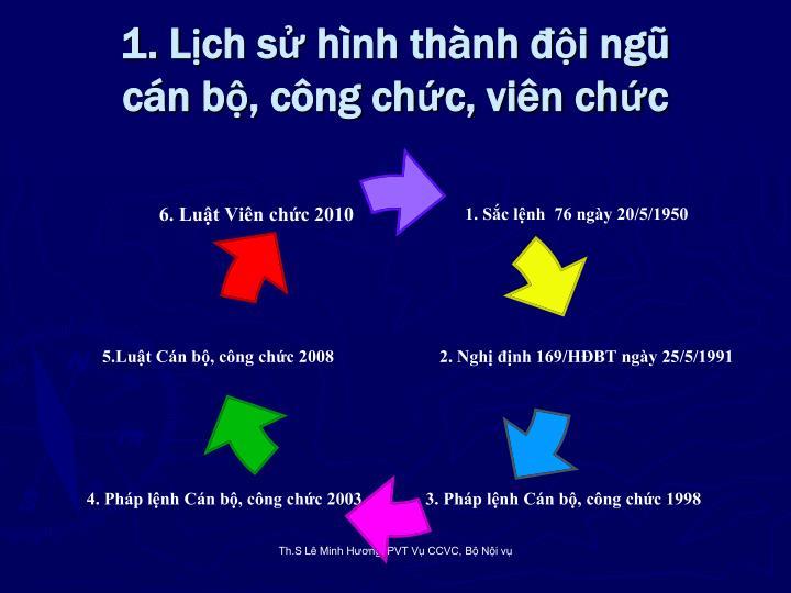 1 l ch s h nh th nh i ng c n b c ng ch c vi n ch c
