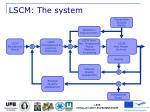 lscm the system