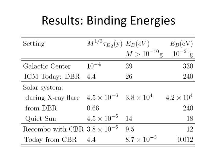 Results: Binding Energies