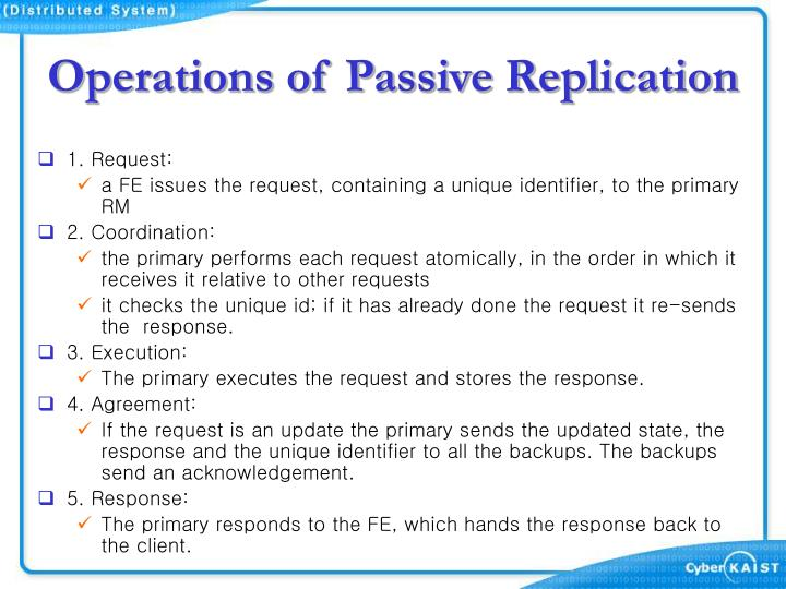 Operations of Passive Replication