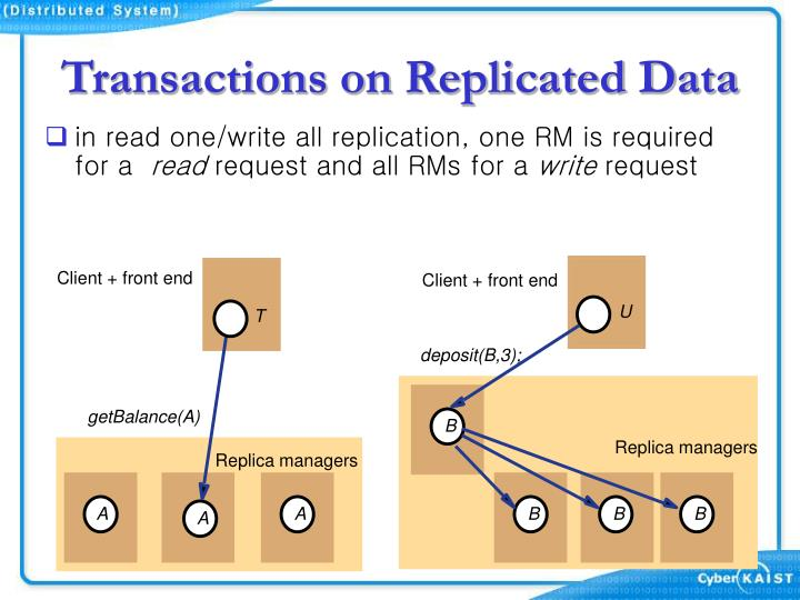 Transactions on Replicated Data