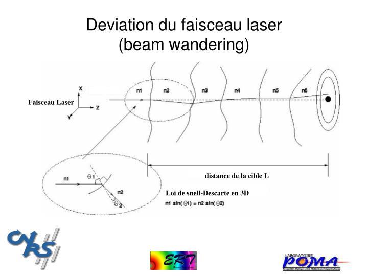Deviation du faisceau laser