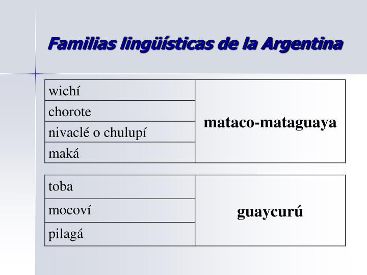 Familias lingüísticas de la Argentina