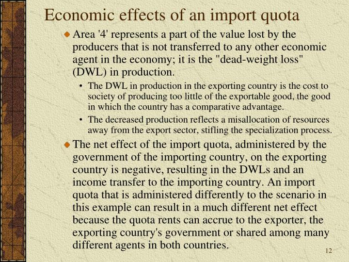Economic effects of an import quota