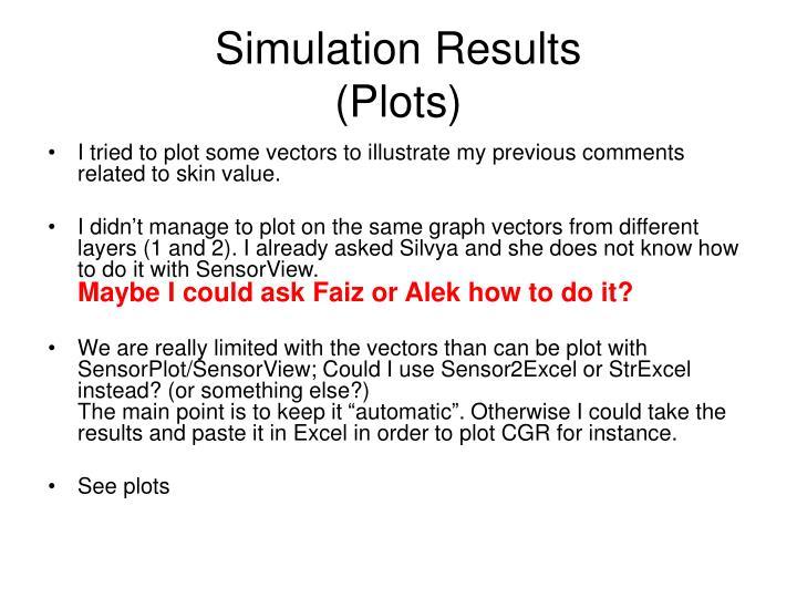 Simulation results plots