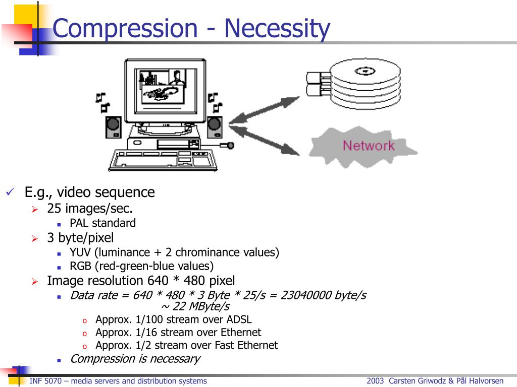 PPT - Data Formats and Codecs PowerPoint Presentation - ID