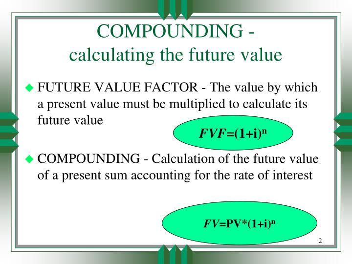 Future Value Annuity Formula Derivation