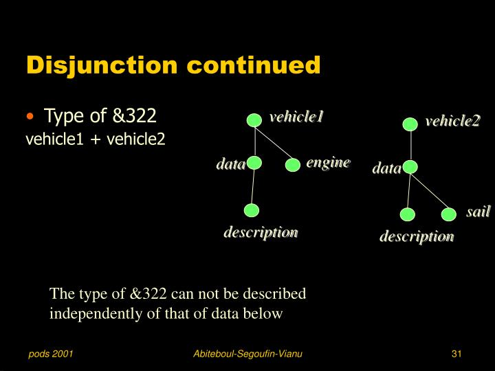 Disjunction continued