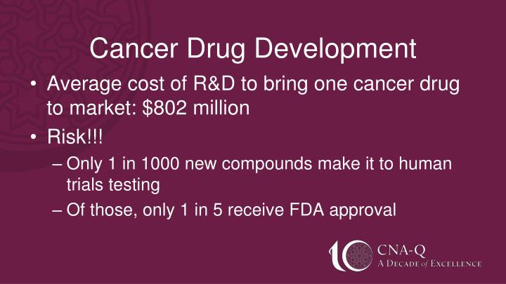 Cancer Drug Development