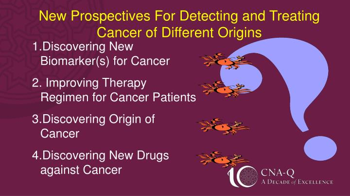 New Prospectives For Detecting and Treating Cancer of Different Origins