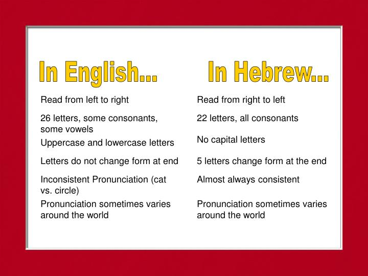 PPT - In English    In Hebrew    PowerPoint Presentation - ID:5187757