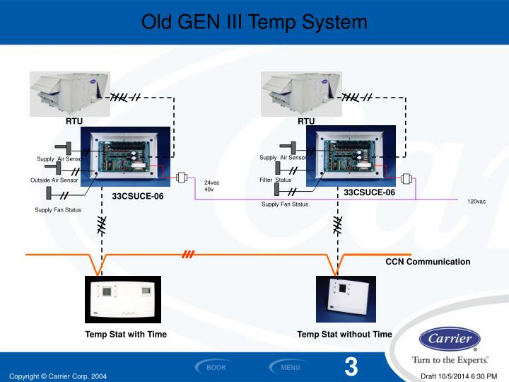 Old gen iii temp system