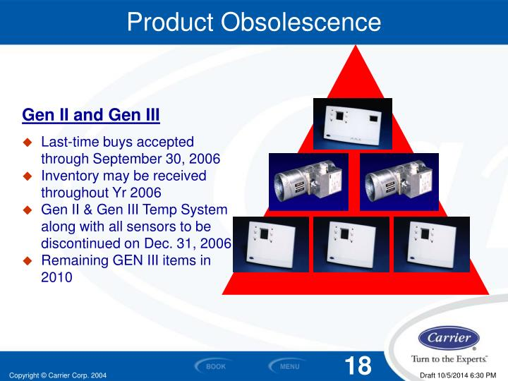 Product Obsolescence