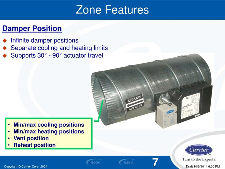 Zone Features