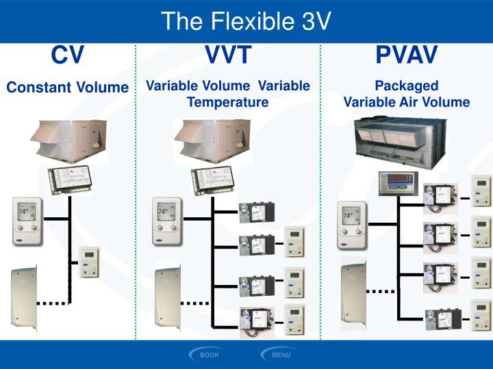 The flexible 3v