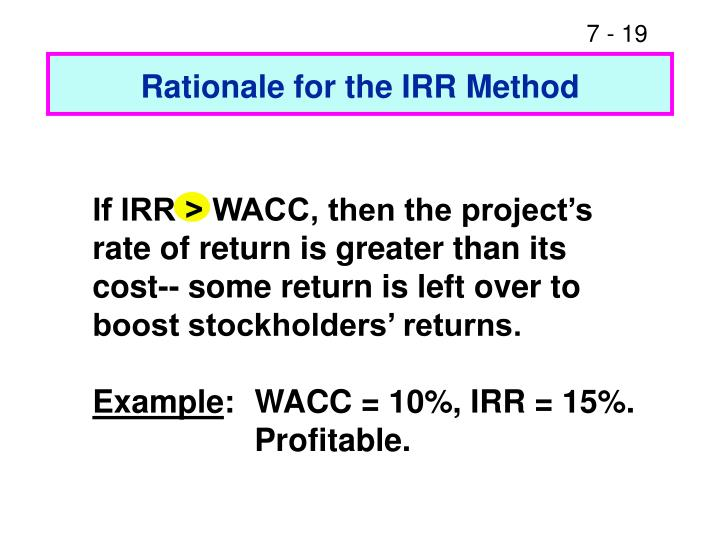 what is irr method