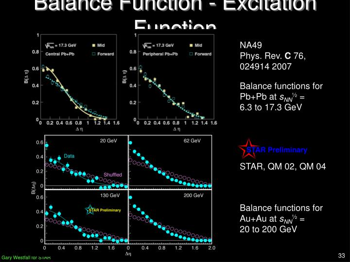 Balance Function - Excitation Function