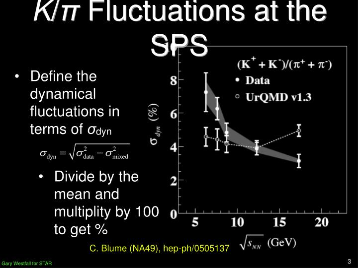 K fluctuations at the sps