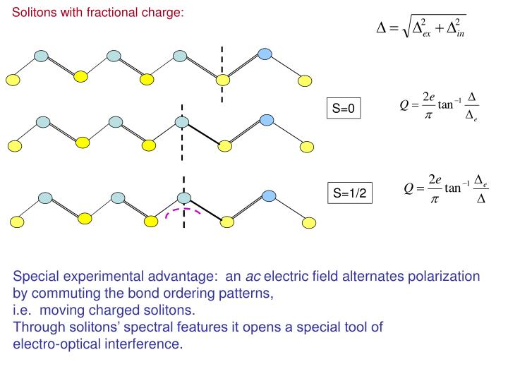 Solitons with fractional charge: