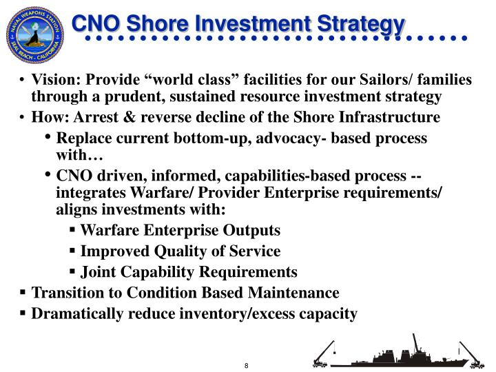 CNO Shore Investment Strategy